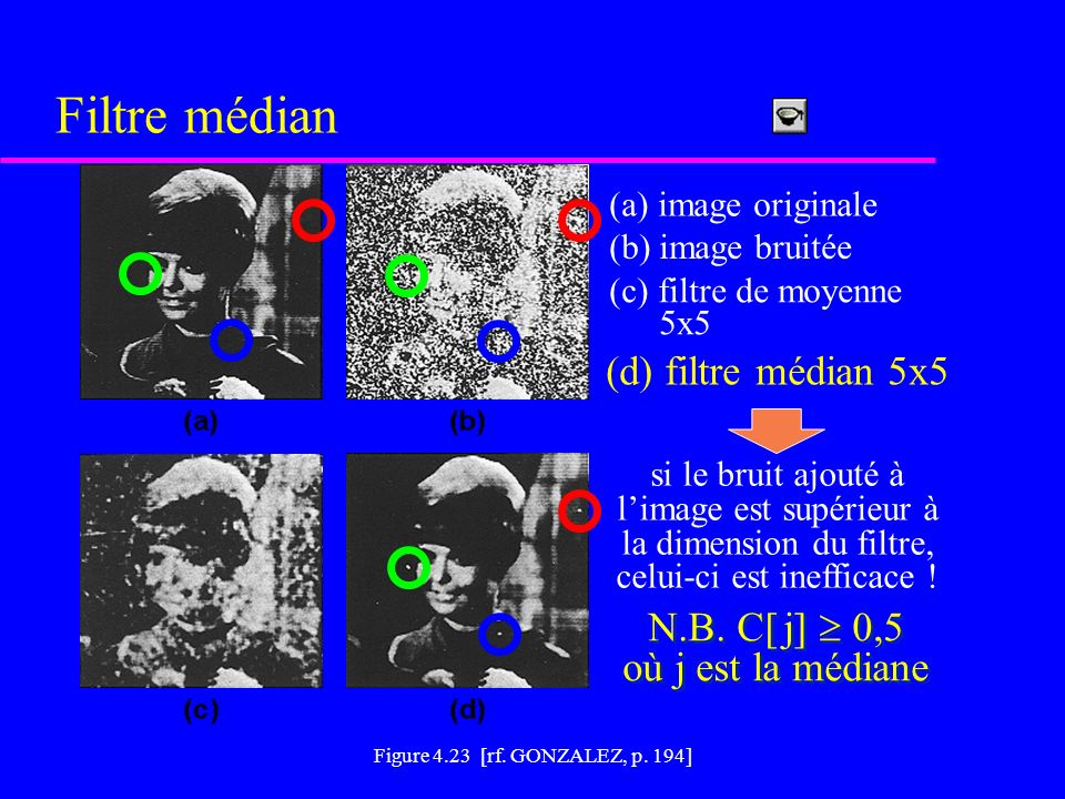 Filtre médian (d) filtre médian 5x5 N.B. C[ j]  0,5